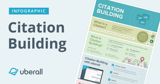 Citation Building is more important than ever