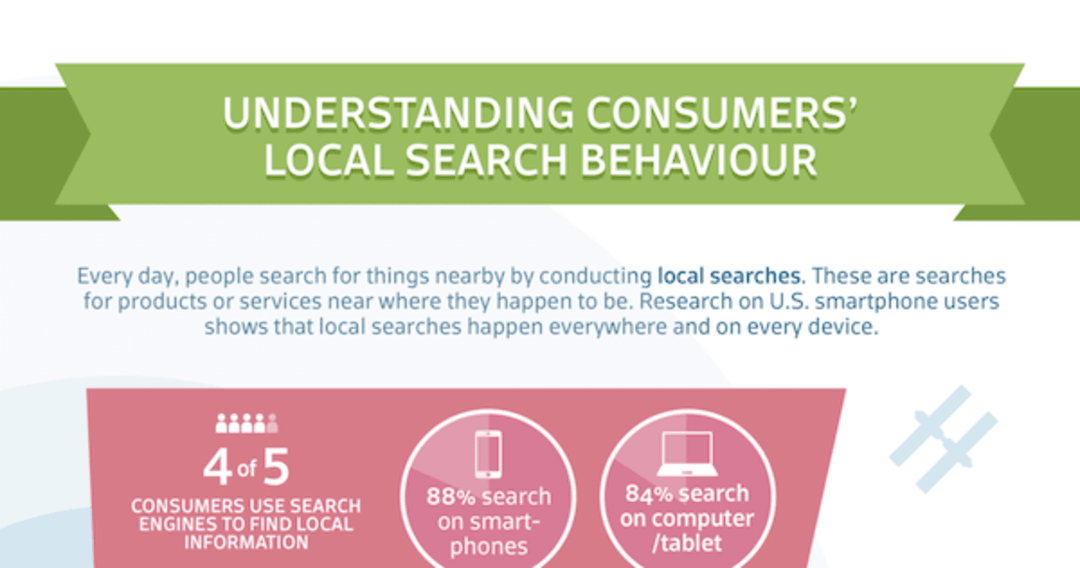 Customers and local search